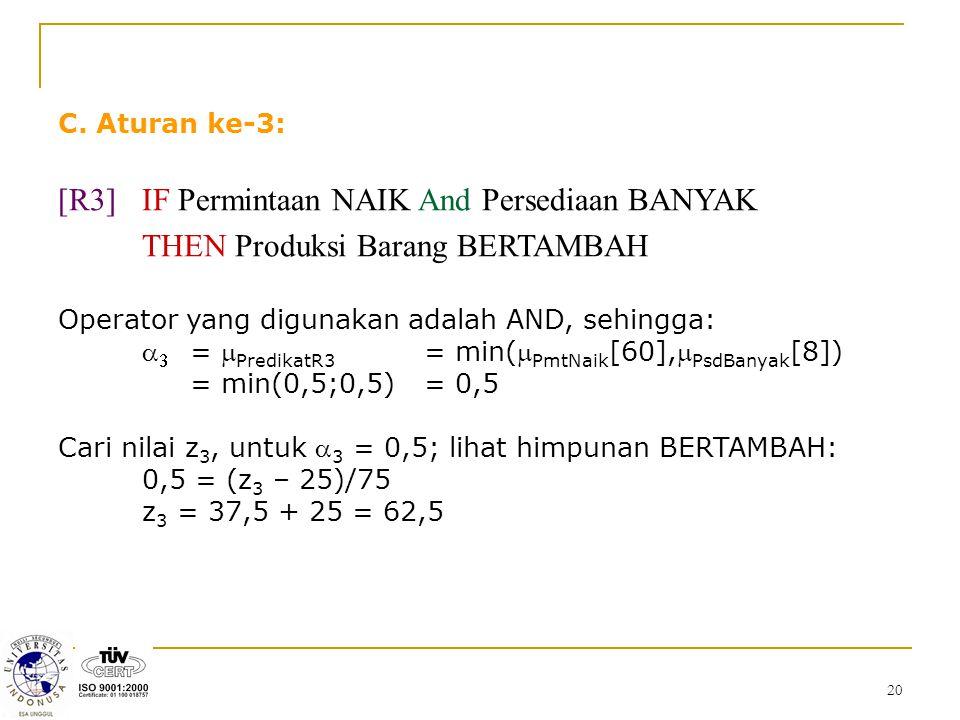 [R3] IF Permintaan NAIK And Persediaan BANYAK